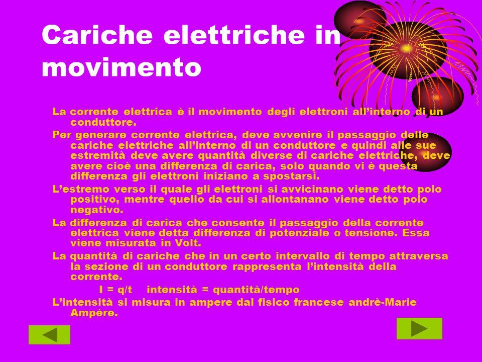 Cariche elettriche in movimento