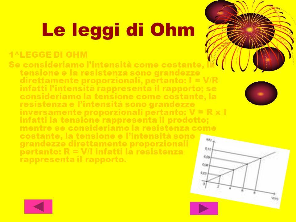 Le leggi di Ohm 1^LEGGE DI OHM
