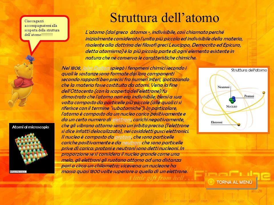 Struttura dell'atomo Ciao ragazzi accompagnatemi alla scoperta della struttura dell'atomo!!!!!!!!!!