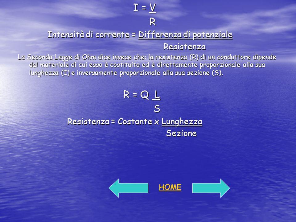 R Intensità di corrente = Differenza di potenziale Resistenza