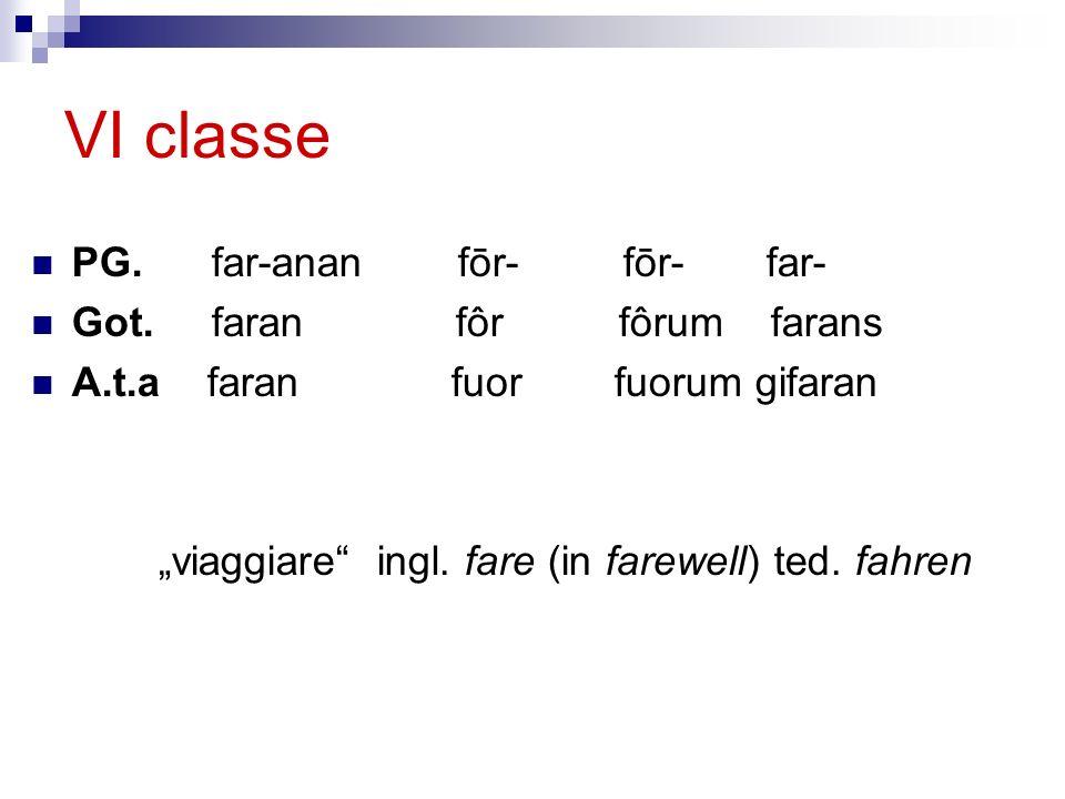 VI classe PG. far-anan fōr- fōr- far- Got. faran fôr fôrum farans