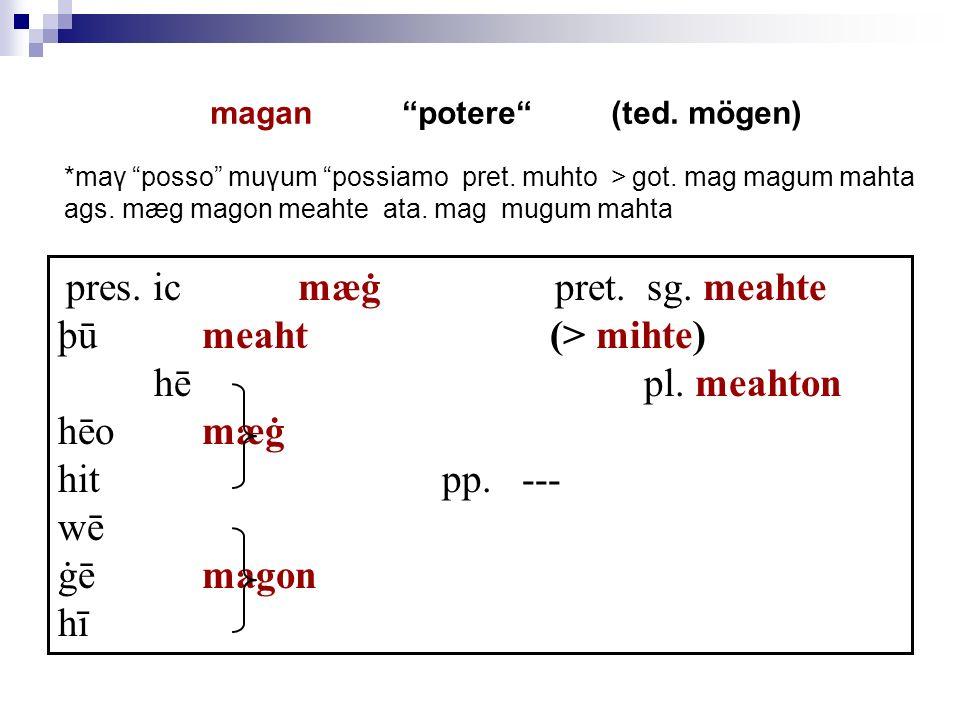 þū meaht (> mihte) hē pl. meahton hēo mæġ hit pp. --- wē ġē magon