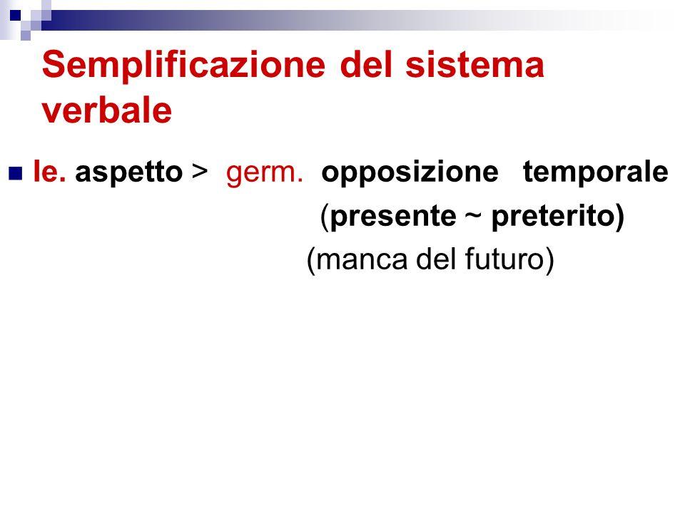 Semplificazione del sistema verbale