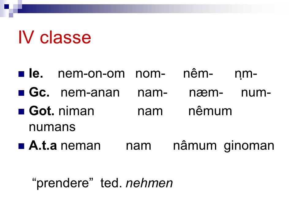 IV classe Ie. nem-on-om nom- nêm- nm- Gc. nem-anan nam- næm- num-