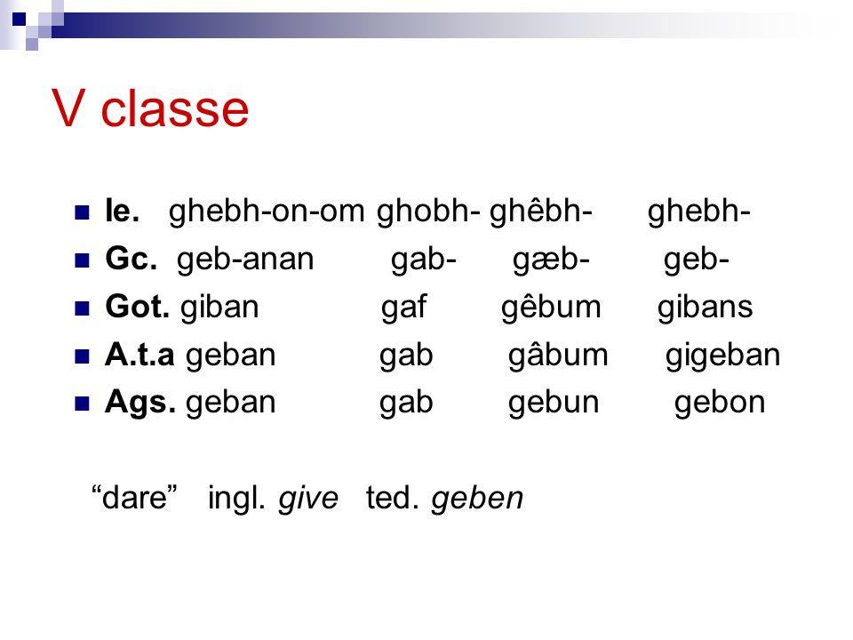 V classe Ie. ghebh-on-om ghobh- ghêbh- ghebh-