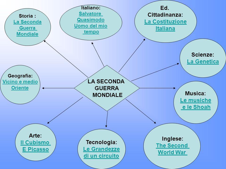 Ed. Cittadinanza: La Costituzione Italiana Scienze: La Genetica