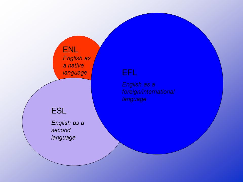 ENL English as a native language