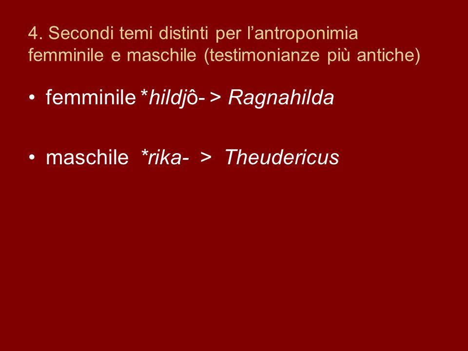 femminile *hildjô- > Ragnahilda maschile *rika- > Theudericus