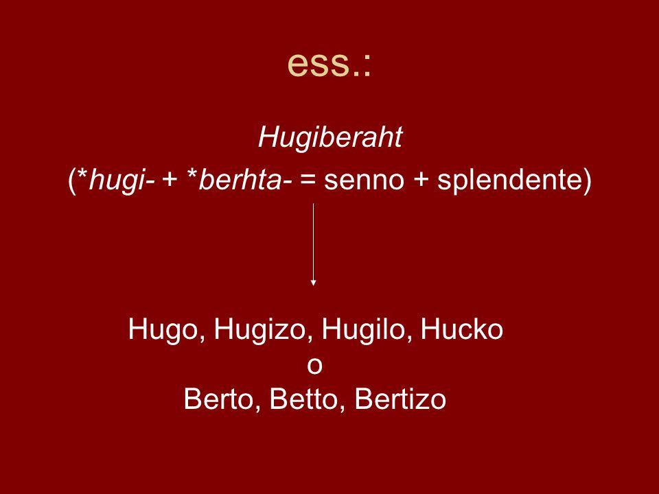 ess.: Hugiberaht (*hugi- + *berhta- = senno + splendente)