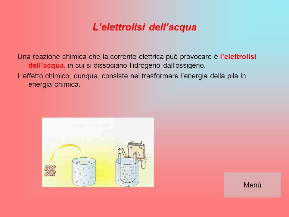 L'elettrolisi dell'acqua