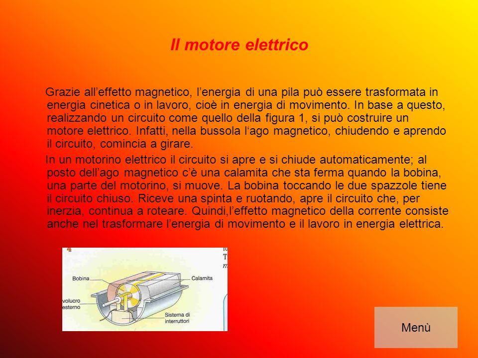 Il motore elettrico