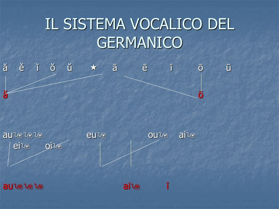 IL SISTEMA VOCALICO DEL GERMANICO