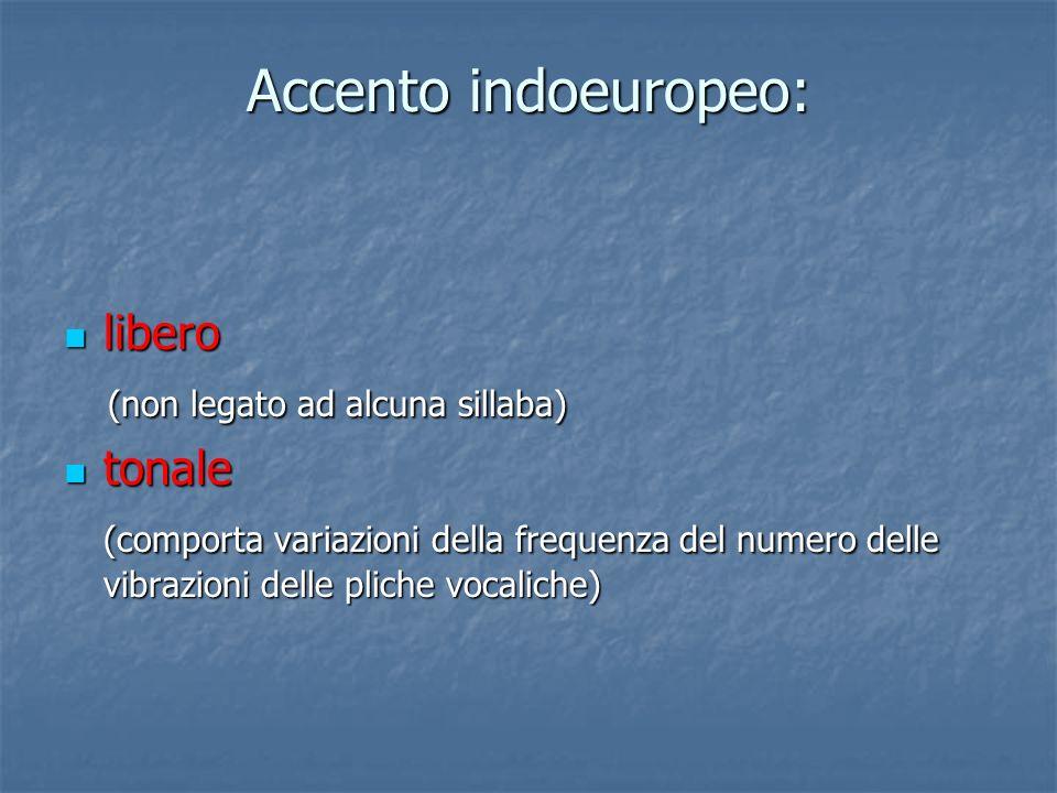 Accento indoeuropeo: libero (non legato ad alcuna sillaba) tonale