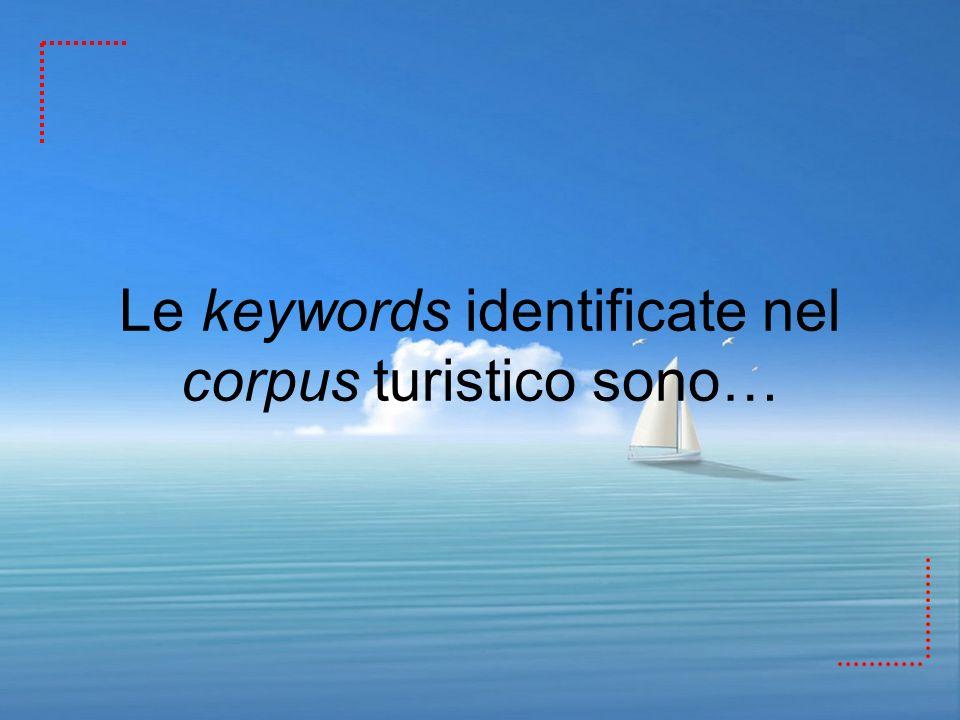 Le keywords identificate nel corpus turistico sono…