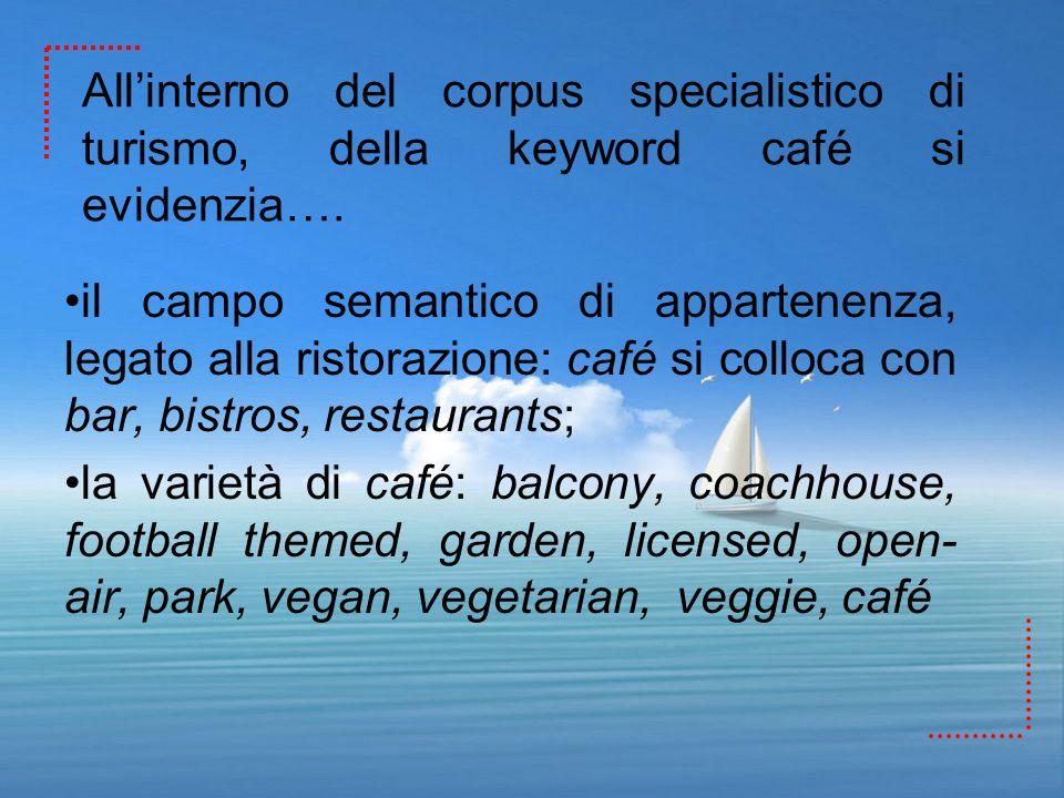 All'interno del corpus specialistico di turismo, della keyword café si evidenzia….