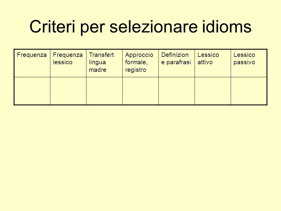 Criteri per selezionare idioms