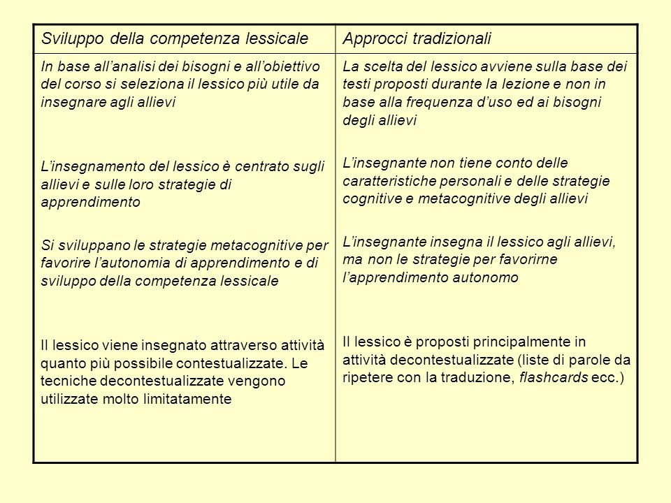 Sviluppo della competenza lessicale Approcci tradizionali