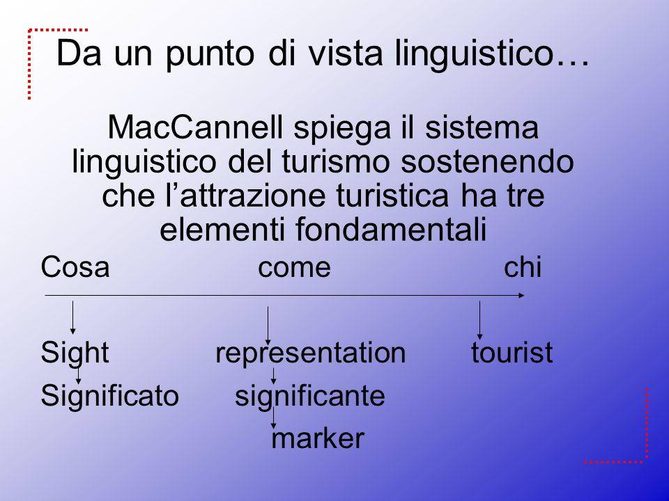 Da un punto di vista linguistico… MacCannell spiega il sistema linguistico del turismo sostenendo che l'attrazione turistica ha tre elementi fondamentali