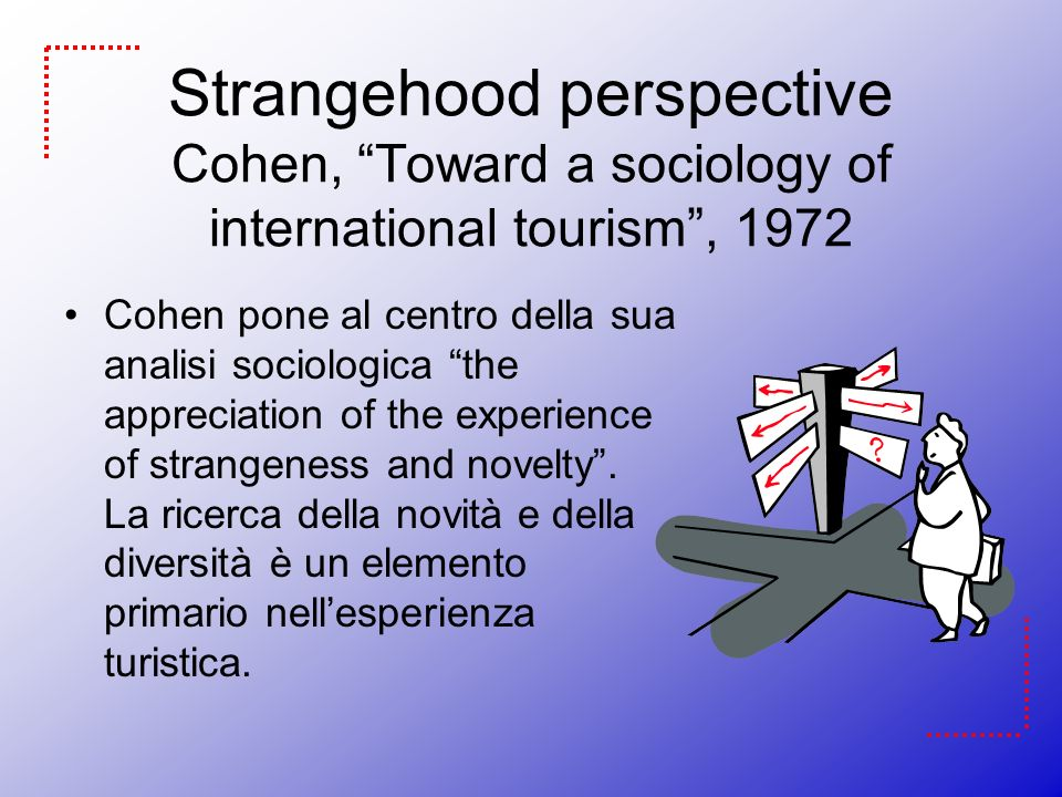 Strangehood perspective Cohen, Toward a sociology of international tourism , 1972