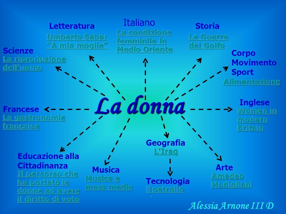 La donna Alessia Arnone III D Italiano Letteratura Storia Scienze