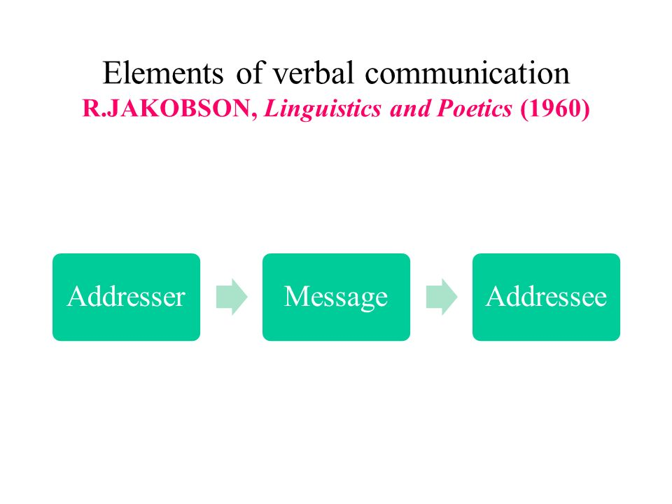 Elements of verbal communication R