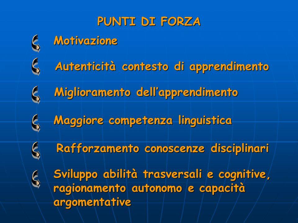 PUNTI DI FORZA Motivazione. Autenticità contesto di apprendimento. Miglioramento dell'apprendimento.