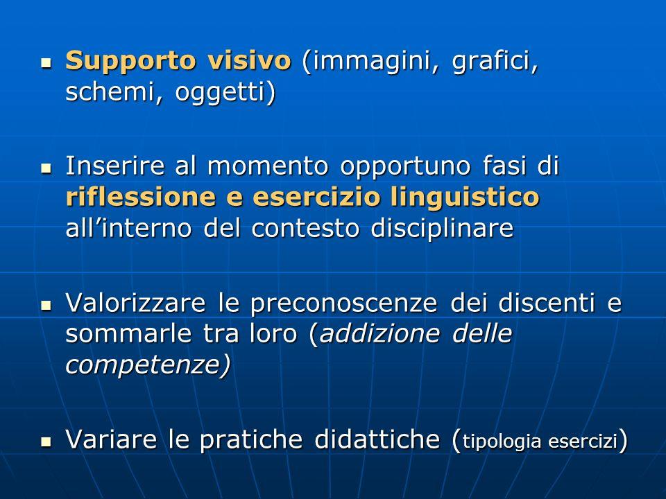 Supporto visivo (immagini, grafici, schemi, oggetti)