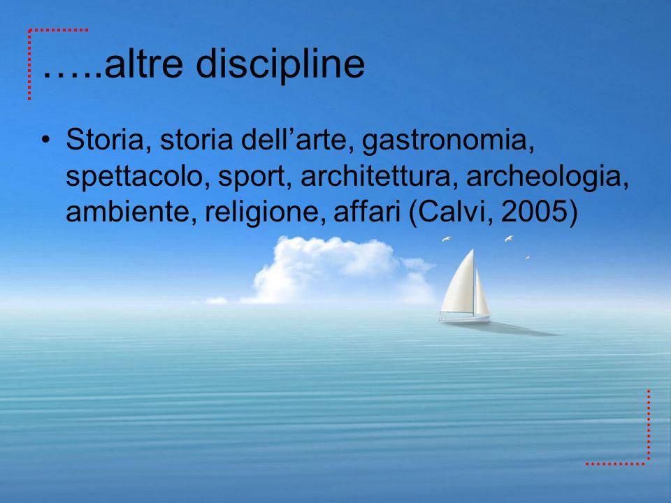 …..altre discipline Storia, storia dell'arte, gastronomia, spettacolo, sport, architettura, archeologia, ambiente, religione, affari (Calvi, 2005)