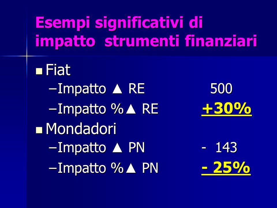 Esempi significativi di impatto strumenti finanziari