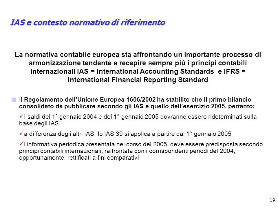 IAS e contesto normativo di riferimento