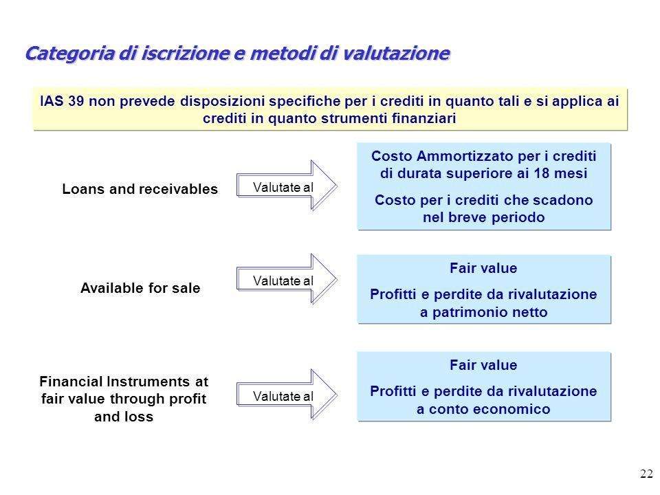 Categoria di iscrizione e metodi di valutazione