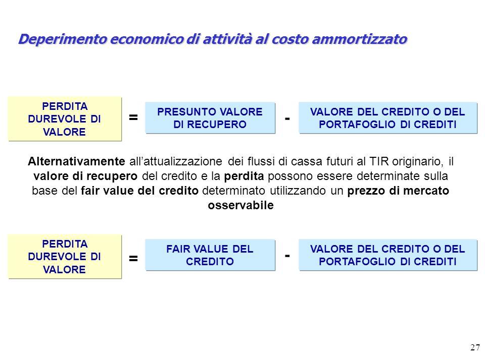 = - - = Deperimento economico di attività al costo ammortizzato