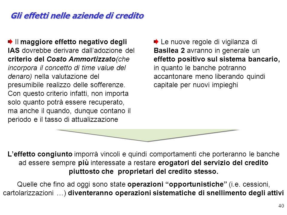 Gli effetti nelle aziende di credito
