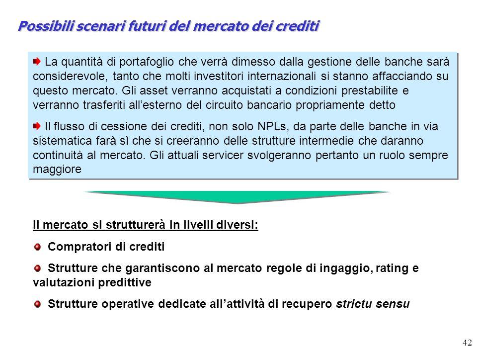 Possibili scenari futuri del mercato dei crediti