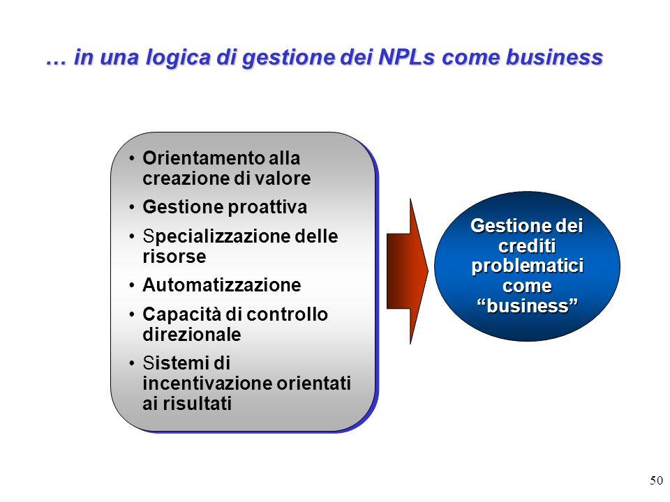 … in una logica di gestione dei NPLs come business