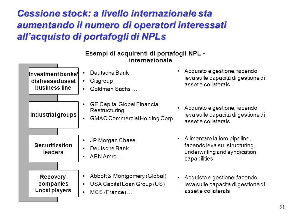 Cessione stock: a livello internazionale sta aumentando il numero di operatori interessati all'acquisto di portafogli di NPLs