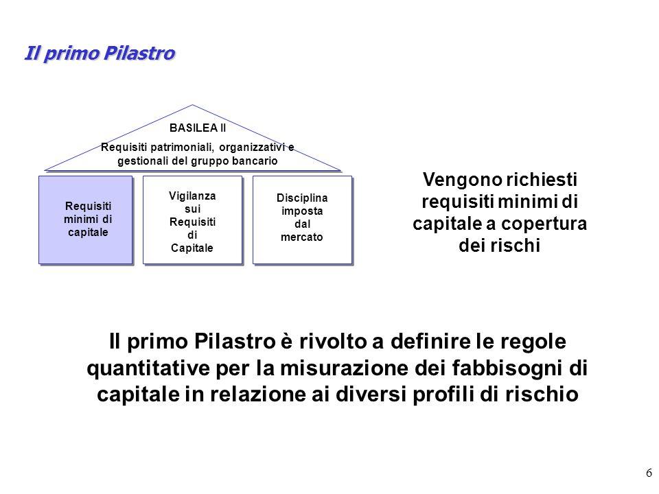 Il primo Pilastro BASILEA II. Requisiti patrimoniali, organizzativi e gestionali del gruppo bancario.