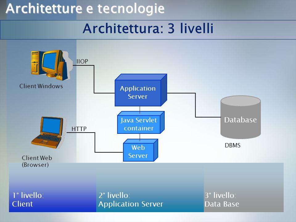 Architetture e tecnologie: overview