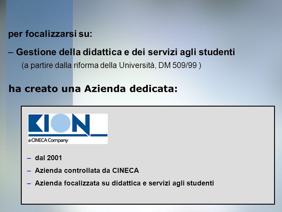 Gestione della didattica e dei servizi agli studenti