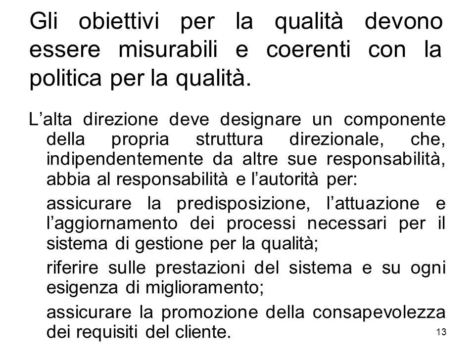 Gli obiettivi per la qualità devono essere misurabili e coerenti con la politica per la qualità.