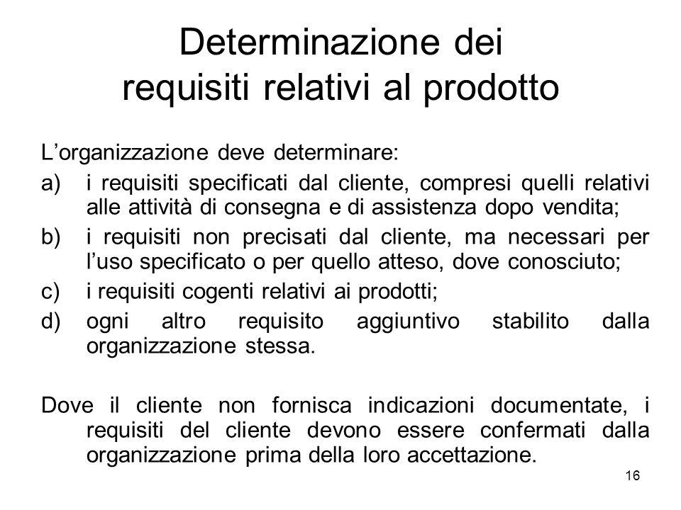 Determinazione dei requisiti relativi al prodotto