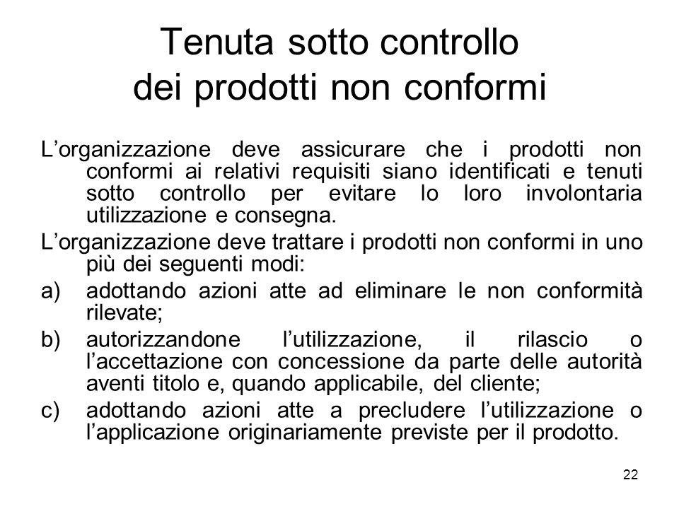 Tenuta sotto controllo dei prodotti non conformi