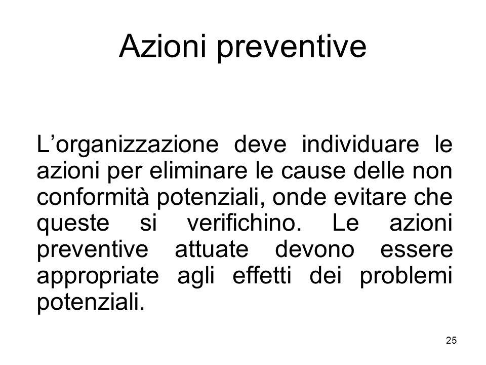 Azioni preventive