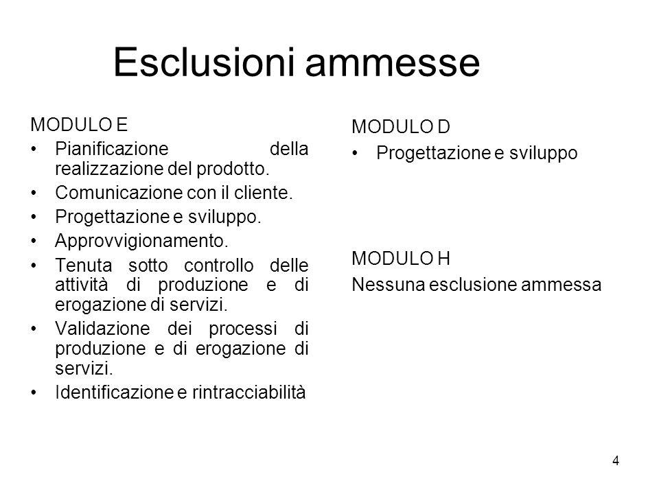 Esclusioni ammesse MODULO E