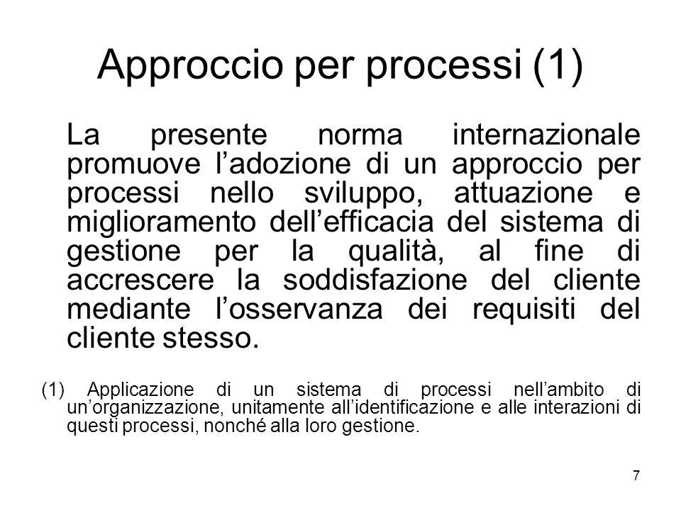 Approccio per processi (1)