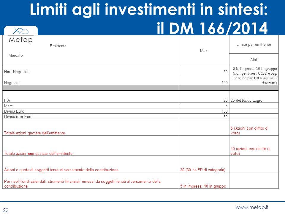 Limiti agli investimenti in sintesi: il DM 166/2014