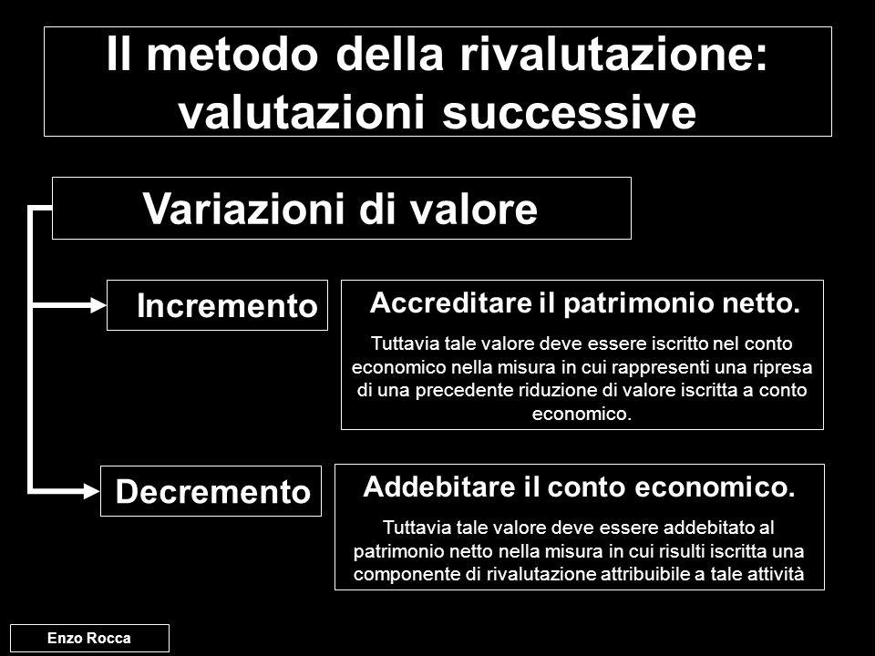 Il metodo della rivalutazione: valutazioni successive