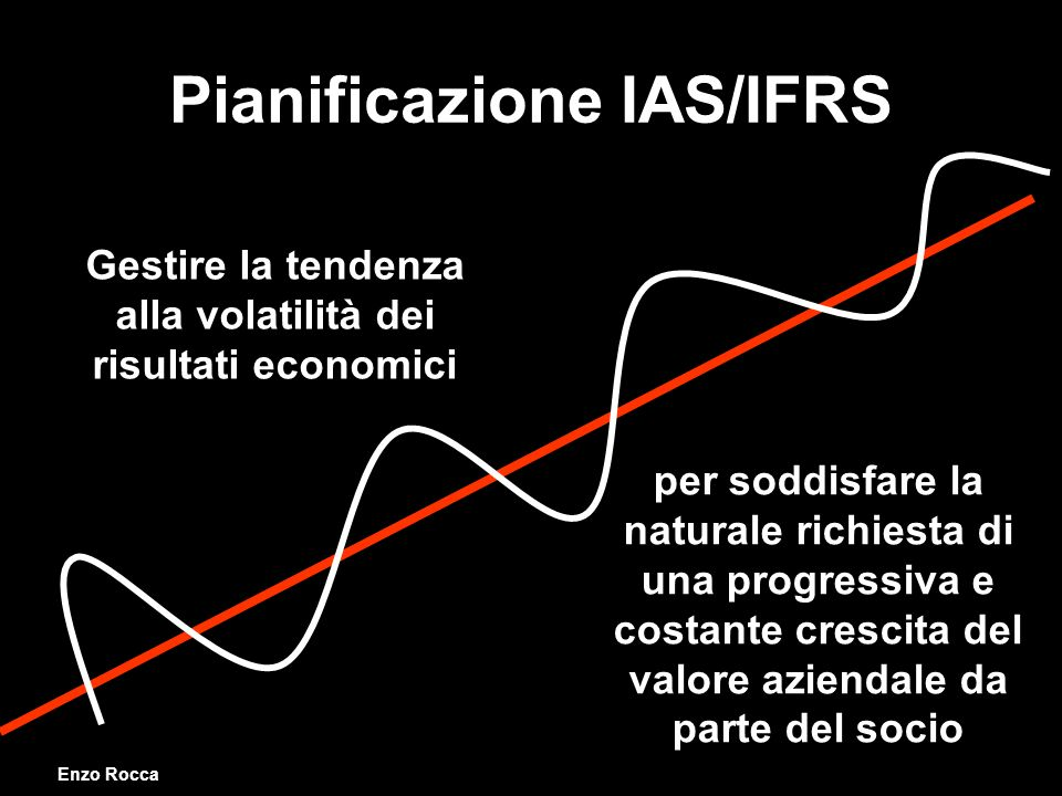 Pianificazione IAS/IFRS