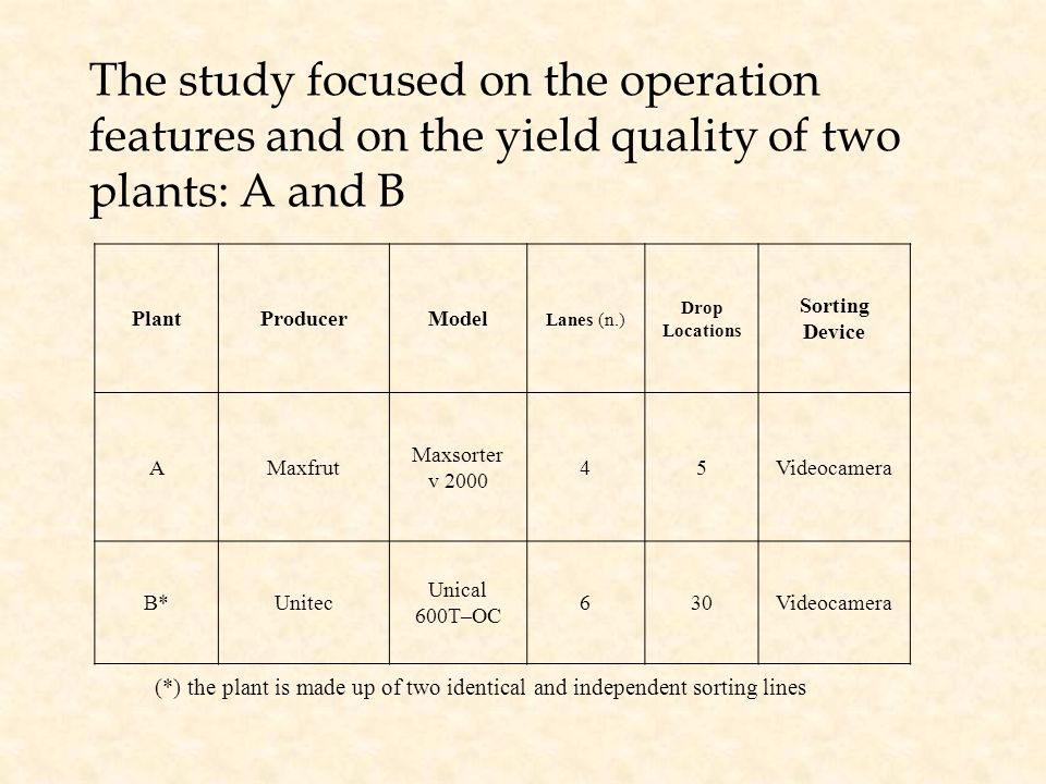 The study focused on the operation features and on the yield quality of two plants: A and B