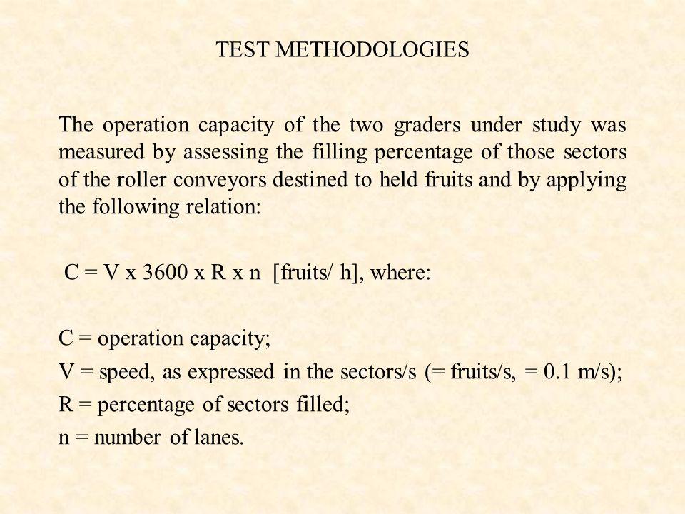 TEST METHODOLOGIES